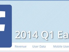 Facebook-Earnings-Q1_featured