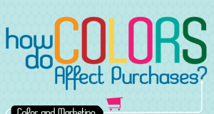 Il marketing dei colori: come influenzano l'acquisto - Infografica