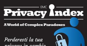Vita digitale: i paradossi della privacy