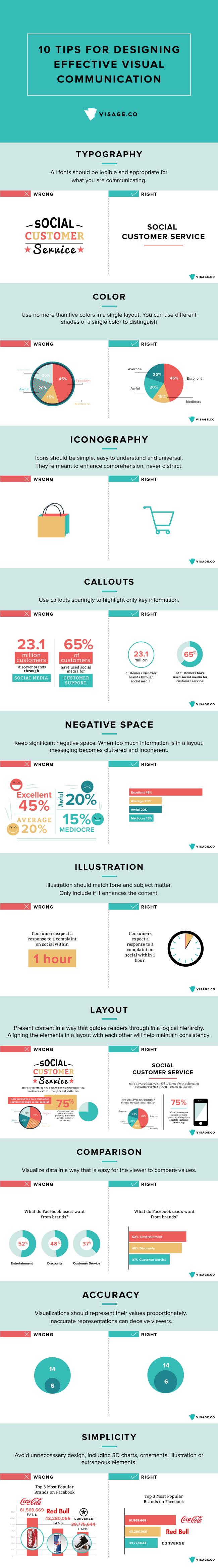 10 consigli per una comunicazione visuale efficace