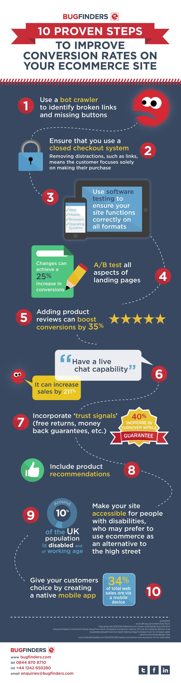 10 consigli per migliorare le vendite del tuo sito e-commerce [infografica]