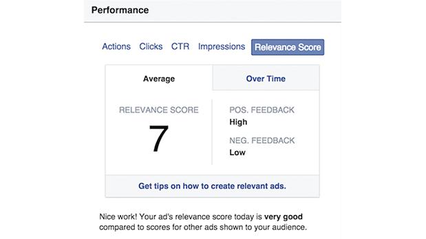 Punteggio di pertinenza: l'ultima frontiera della pubblicità su Facebook