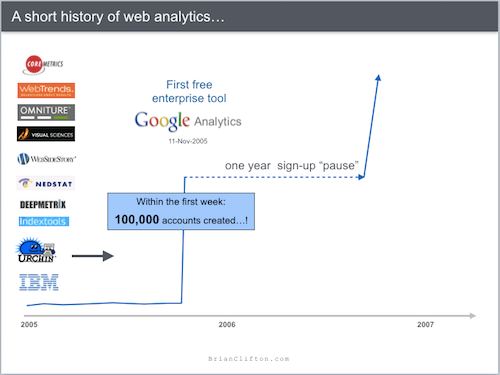 google analytics 10 years