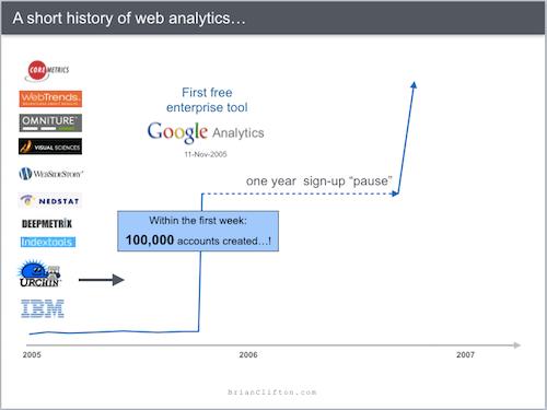 google analytics 10 years