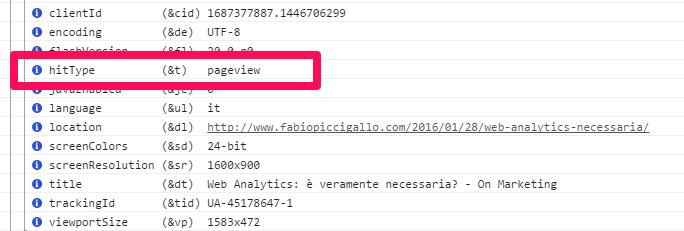 analytics tracciamento dati