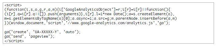 Google Analytics tracking code asincrono